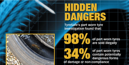 98% of part worn tyres are sold illegally and 34% of part worn tyres contain damage