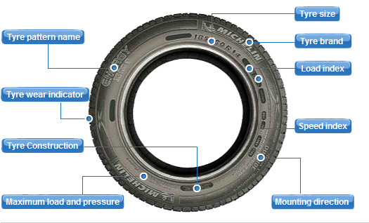 How To Read Tyre Code >> Tyre Sidewall Markings | PTA Garage Services