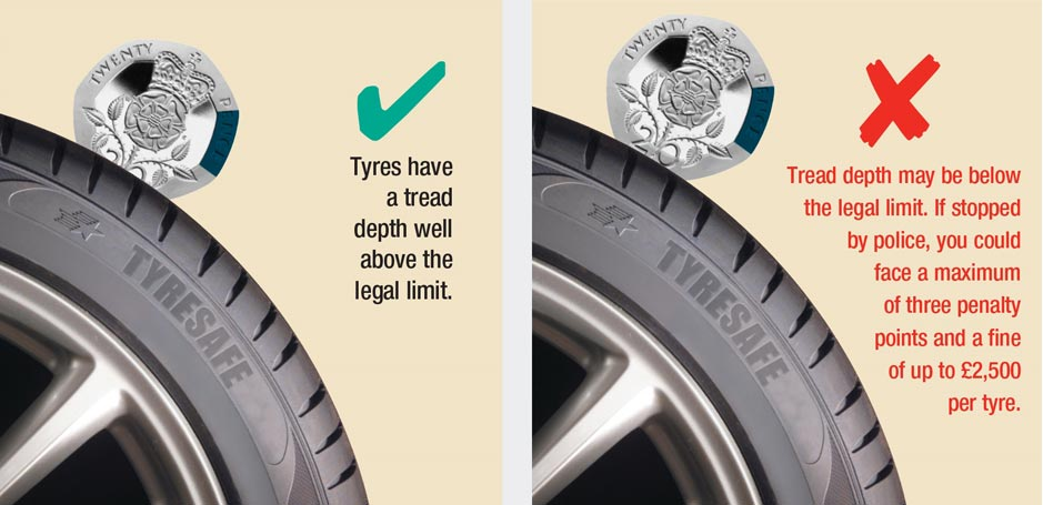 Legal Car Tyre Tread Depth Uk