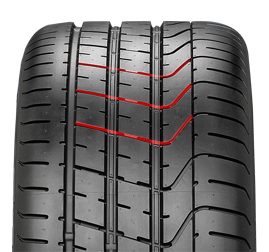 S' shaped tread design enables superior stability when braking